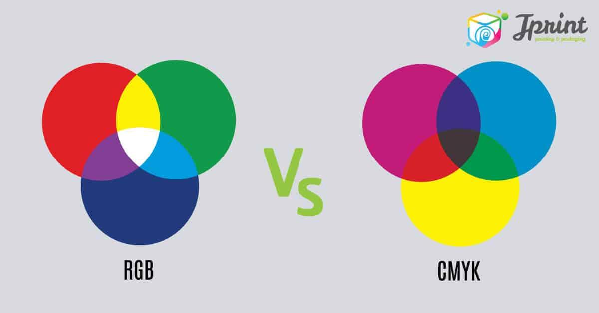 RGB COLOR คืออะไร ย่อมาจาก และต่างกับ CMYK COLOR อย่างไร